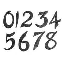 Aluminium Numbers
